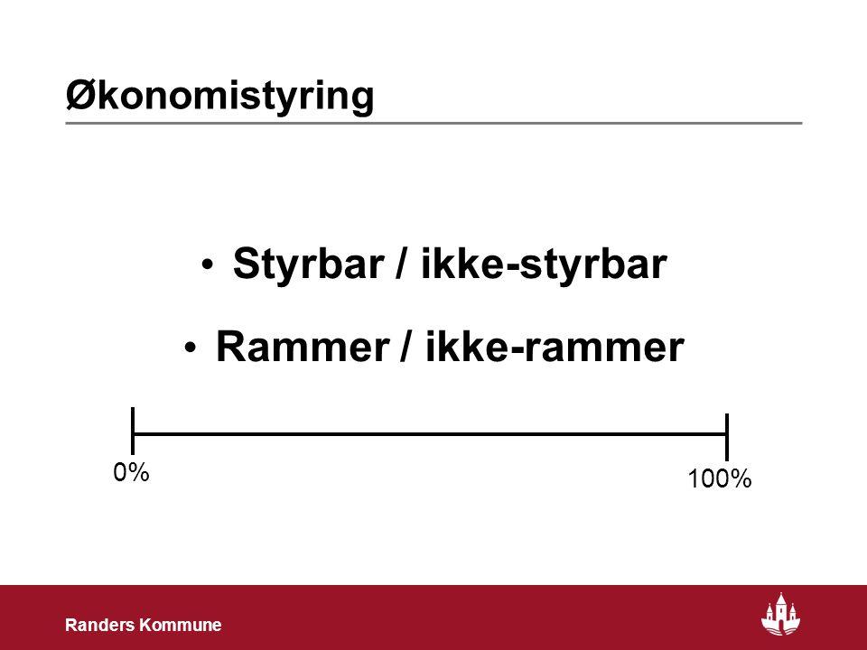 2 Randers Kommune Økonomistyring Styrbar / ikke-styrbar Rammer / ikke-rammer 0% 100%