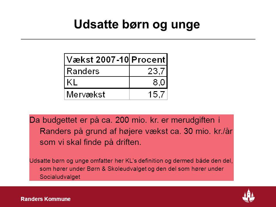 9 Randers Kommune Udsatte børn og unge Da budgettet er på ca.