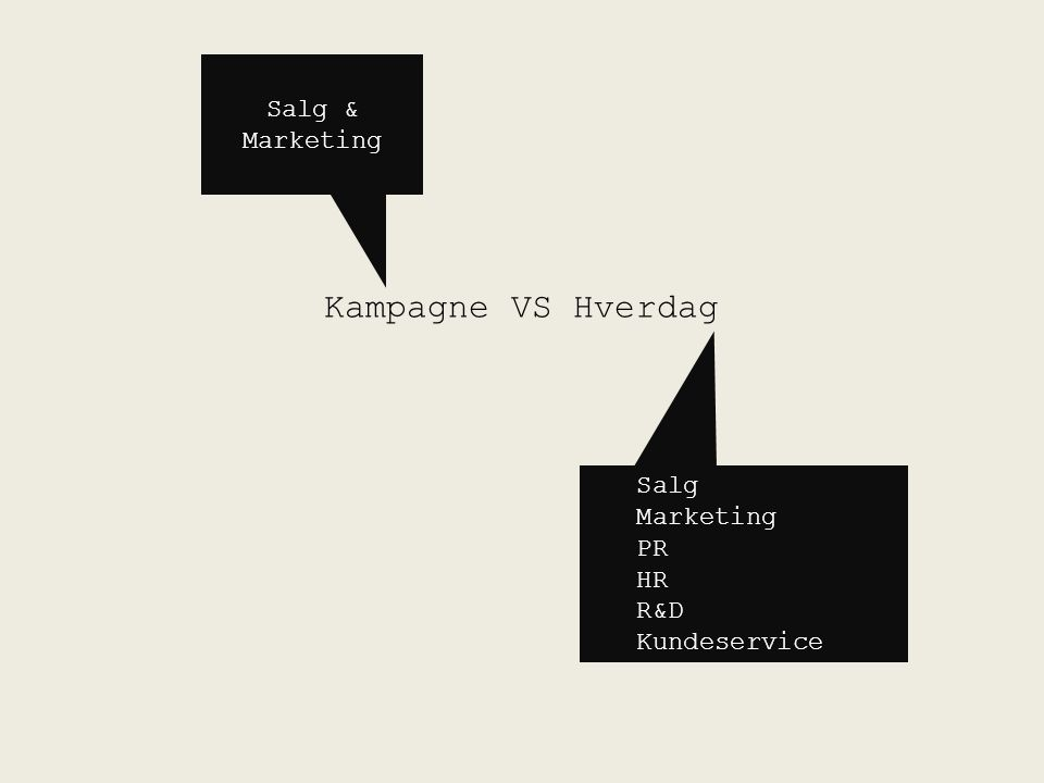 Salg & Marketing Salg Marketing PR HR R&D Kundeservice