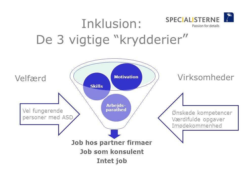 Inklusion: De 3 vigtige krydderier Job hos partner firmaer Job som konsulent Intet job Arbejds- parathed Skills Motivation Vel fungerende personer med ASD Ønskede kompetencer Værdifulde opgaver Imødekommenhed Velfærd Virksomheder
