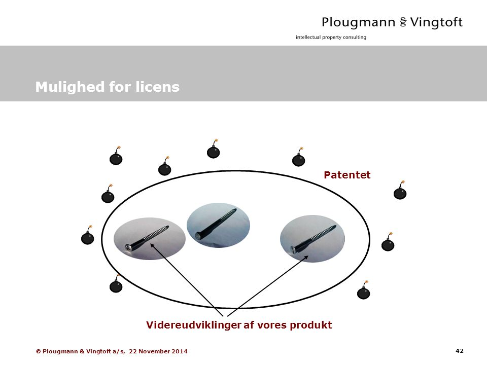 42  Plougmann & Vingtoft a/s, 22 November 2014 Mulighed for licens Patentet Videreudviklinger af vores produkt