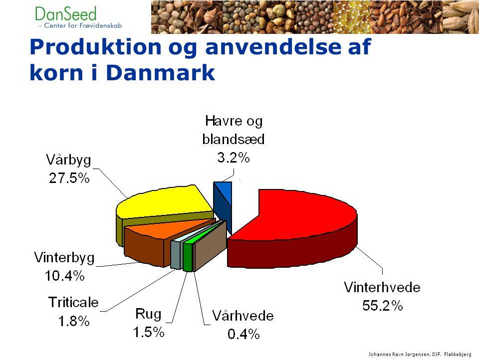 Produktion og anvendelse af korn i Danmark Johannes Ravn Jørgensen, DJF, Flakkebjerg