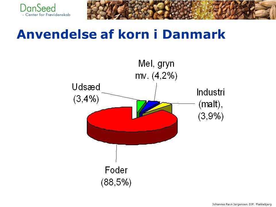 Anvendelse af korn i Danmark Johannes Ravn Jørgensen, DJF, Flakkebjerg