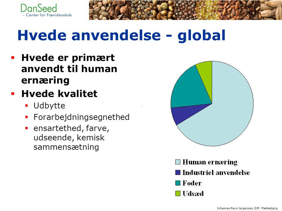 Hvede anvendelse - global  Hvede er primært anvendt til human ernæring  Hvede kvalitet  Udbytte  Forarbejdningsegnethed  ensartethed, farve, udseende, kemisk sammensætning Johannes Ravn Jørgensen, DJF, Flakkebjerg