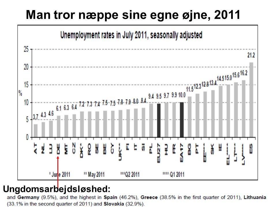 Ungdomsarbejdsløshed: Man tror næppe sine egne øjne, 2011