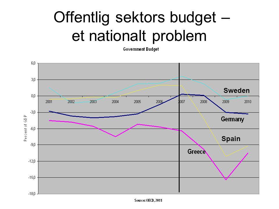 Offentlig sektors budget – et nationalt problem Sweden Spain