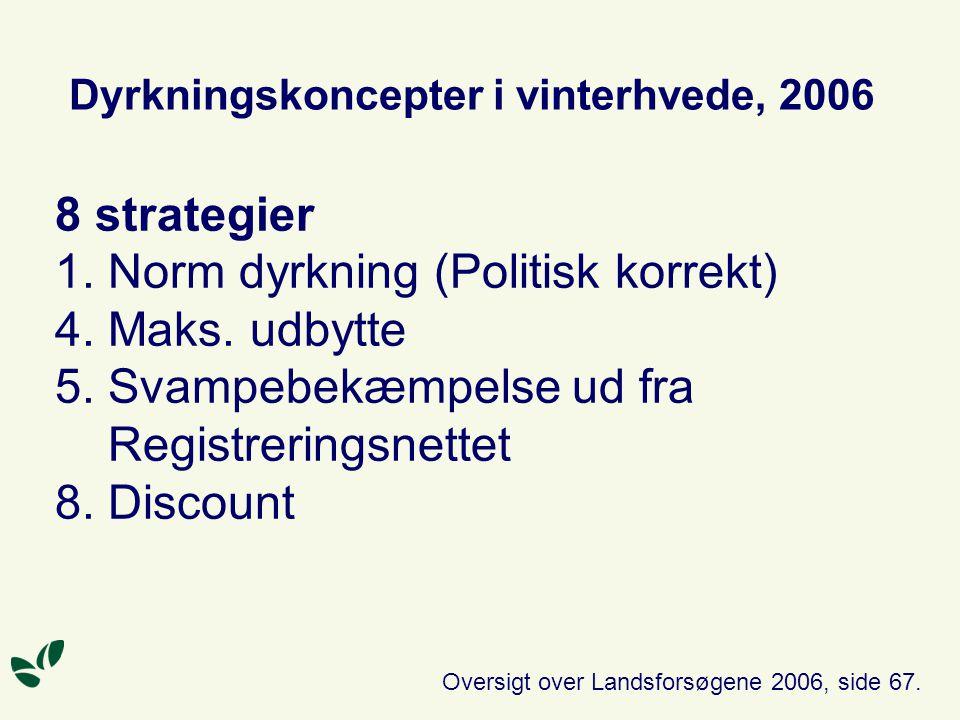 Dyrkningskoncepter i vinterhvede, 2006 8 strategier 1.