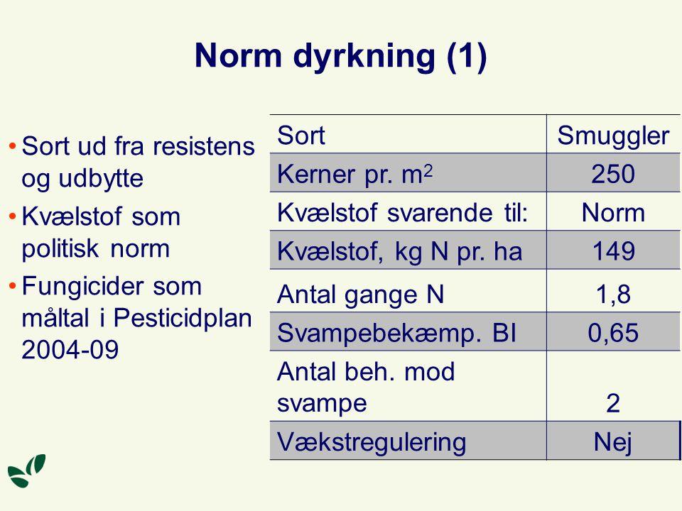 Norm dyrkning (1) Sort ud fra resistens og udbytte Kvælstof som politisk norm Fungicider som måltal i Pesticidplan 2004-09 SortSmuggler Kerner pr.