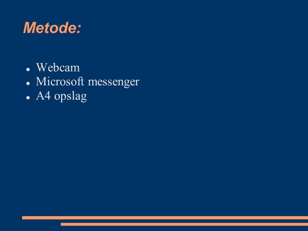 Metode: Webcam Microsoft messenger A4 opslag