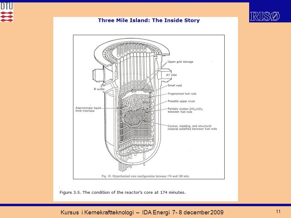 Kursus i Kernekraftteknologi – IDA Energi 7- 8 december 2009 11