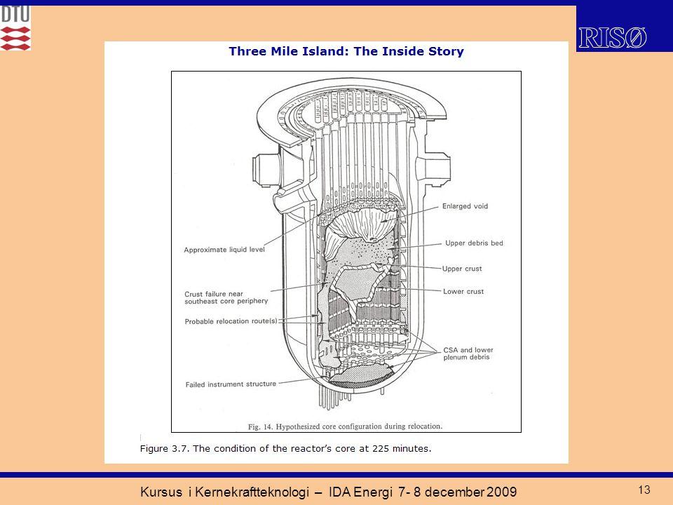 Kursus i Kernekraftteknologi – IDA Energi 7- 8 december 2009 13