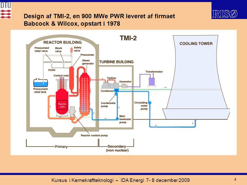4 Design af TMI-2, en 900 MWe PWR leveret af firmaet Babcock & Wilcox, opstart i 1978