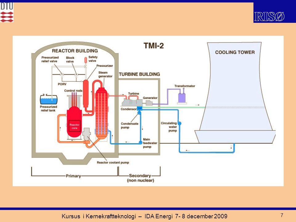 Kursus i Kernekraftteknologi – IDA Energi 7- 8 december 2009 7