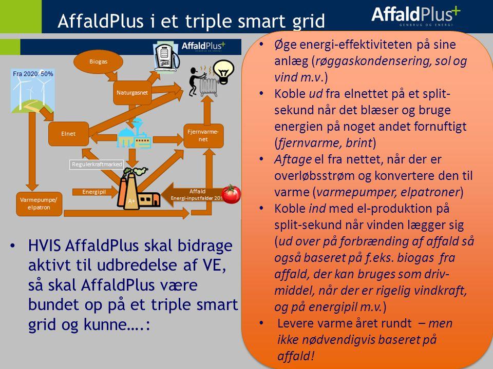 AffaldPlus i et triple smart grid HVIS AffaldPlus skal bidrage aktivt til udbredelse af VE, så skal AffaldPlus være bundet op på et triple smart grid og kunne….: Øge energi-effektiviteten på sine anlæg (røggaskondensering, sol og vind m.v.) Koble ud fra elnettet på et split- sekund når det blæser og bruge energien på noget andet fornuftigt (fjernvarme, brint) Aftage el fra nettet, når der er overløbsstrøm og konvertere den til varme (varmepumper, elpatroner) Koble ind med el-produktion på split-sekund når vinden lægger sig (ud over på forbrænding af affald så også baseret på f.eks.