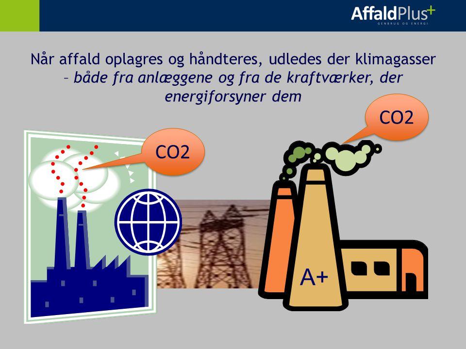 Når affald oplagres og håndteres, udledes der klimagasser – både fra anlæggene og fra de kraftværker, der energiforsyner dem A+ CO2 A+