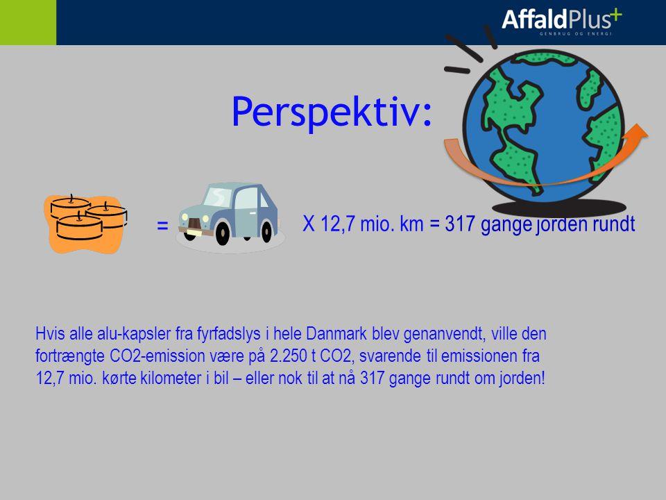 Perspektiv: = X 12,7 mio.