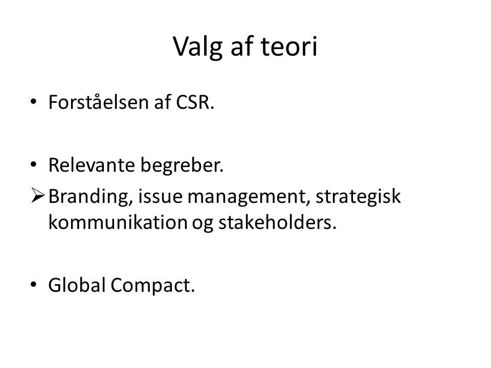 Valg af teori Forståelsen af CSR. Relevante begreber.