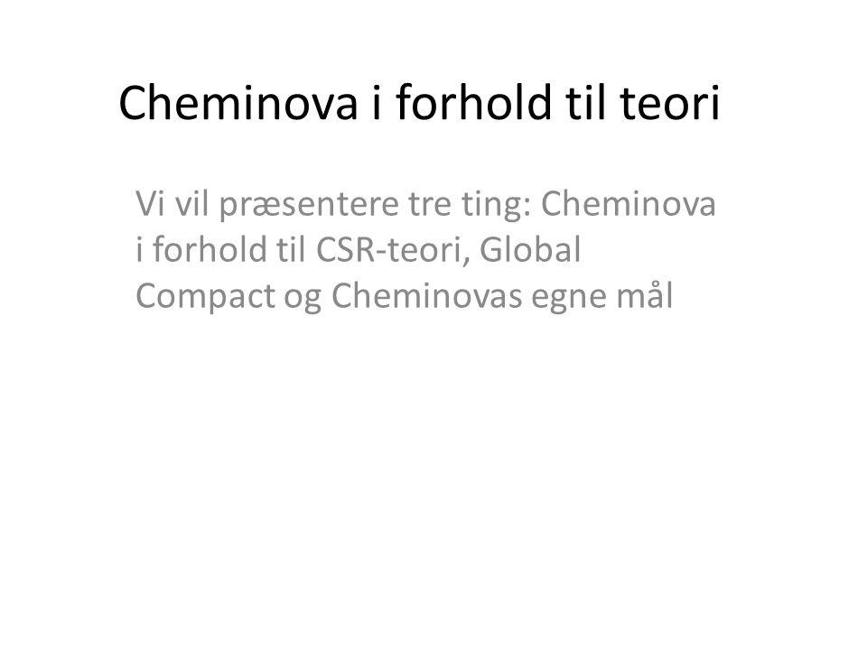 Cheminova i forhold til teori Vi vil præsentere tre ting: Cheminova i forhold til CSR-teori, Global Compact og Cheminovas egne mål