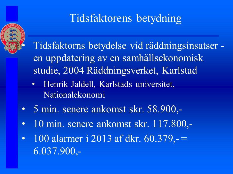 Tidsfaktorens betydning Tidsfaktorns betydelse vid räddningsinsatser - en uppdatering av en samhällsekonomisk studie, 2004 Räddningsverket, Karlstad Henrik Jaldell, Karlstads universitet, Nationalekonomi 5 min.