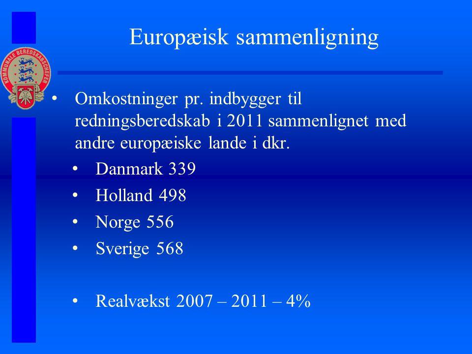 Europæisk sammenligning Omkostninger pr.