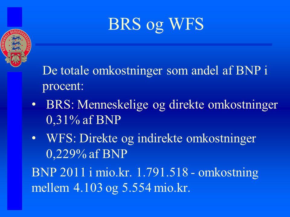 BRS og WFS De totale omkostninger som andel af BNP i procent: BRS: Menneskelige og direkte omkostninger 0,31% af BNP WFS: Direkte og indirekte omkostninger 0,229% af BNP BNP 2011 i mio.kr.
