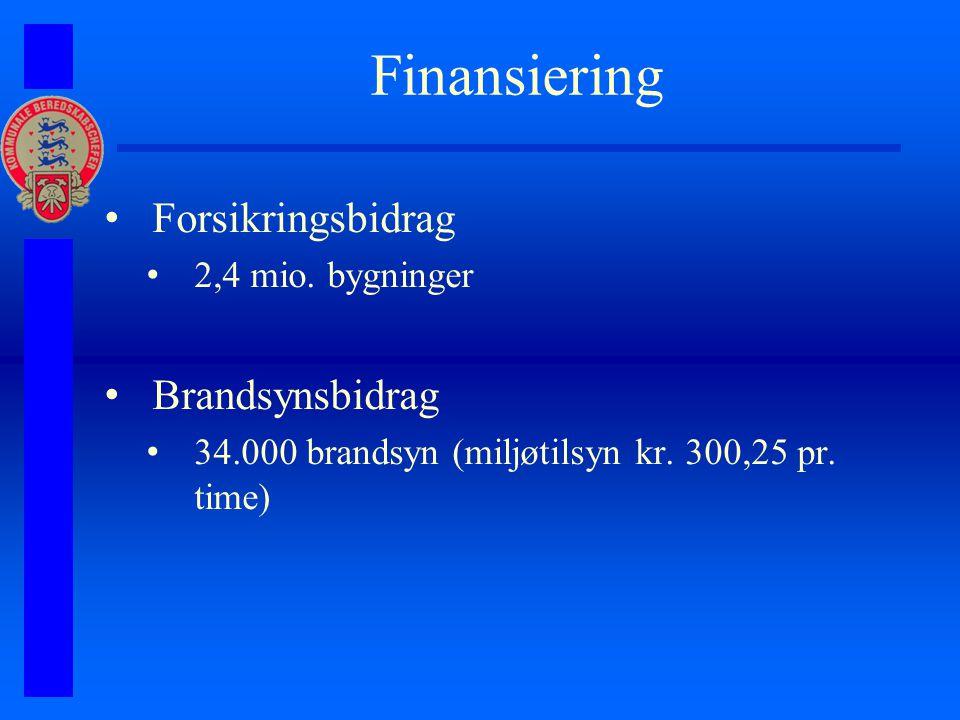 Finansiering Forsikringsbidrag 2,4 mio. bygninger Brandsynsbidrag 34.000 brandsyn (miljøtilsyn kr.