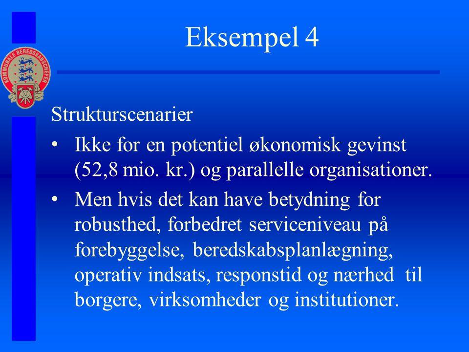 Eksempel 4 Strukturscenarier Ikke for en potentiel økonomisk gevinst (52,8 mio.