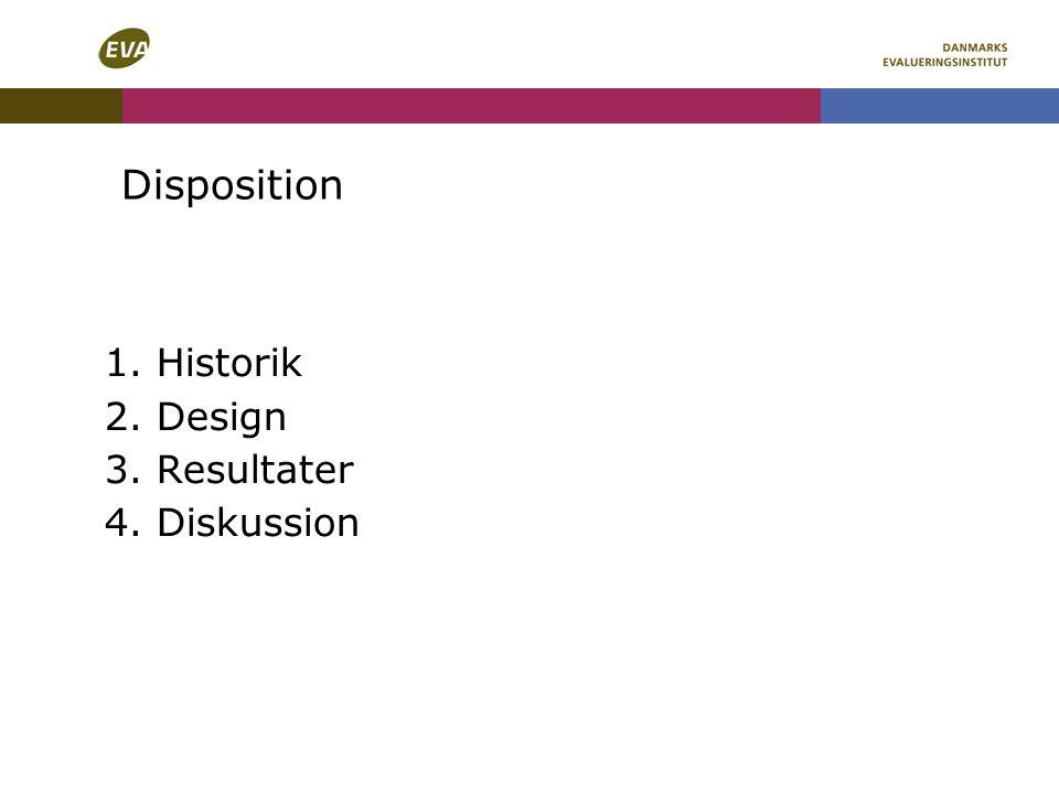 Disposition 1. Historik 2. Design 3. Resultater 4. Diskussion