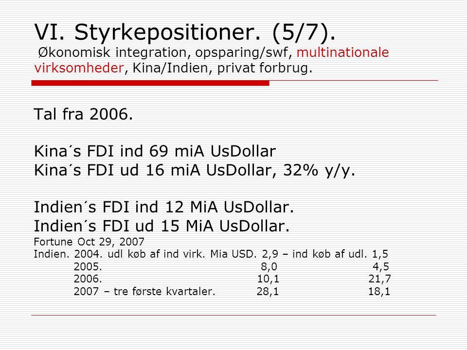 VI. Styrkepositioner. (5/7).