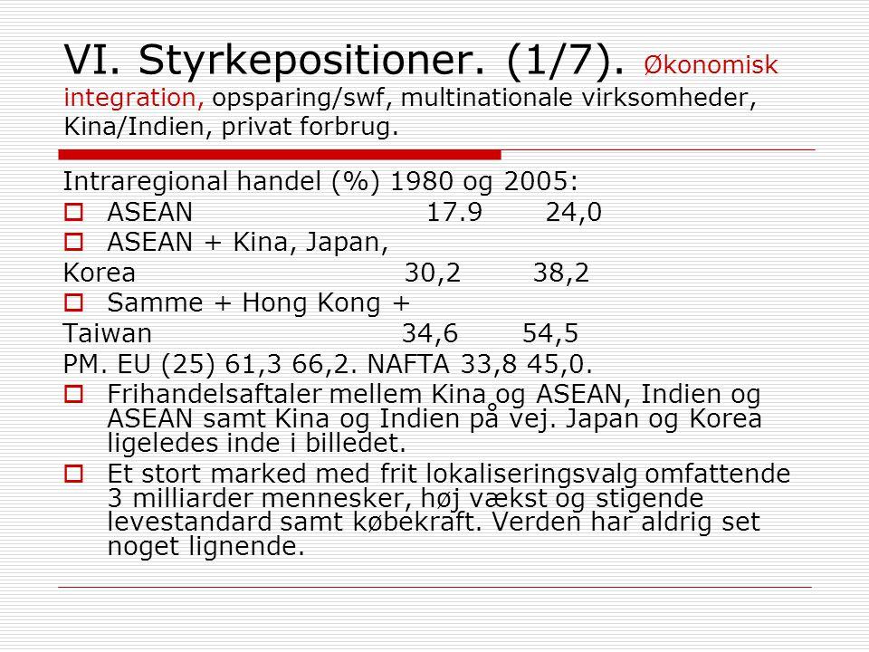 VI. Styrkepositioner. (1/7).