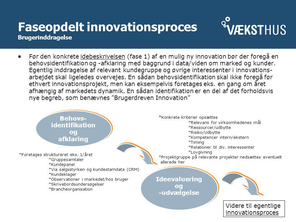 Faseopdelt innovationsproces Brugerinddragelse  Før den konkrete idebeskrivelsen (fase 1) af en mulig ny innovation bør der foregå en behovsidentifikation og -afklaring med baggrund i data/viden om marked og kunder.