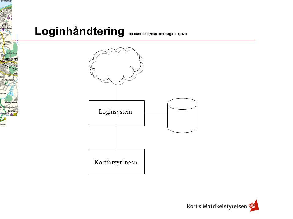 Loginhåndtering (for dem der synes den slags er sjovt) Loginsystem Kortforsyningen
