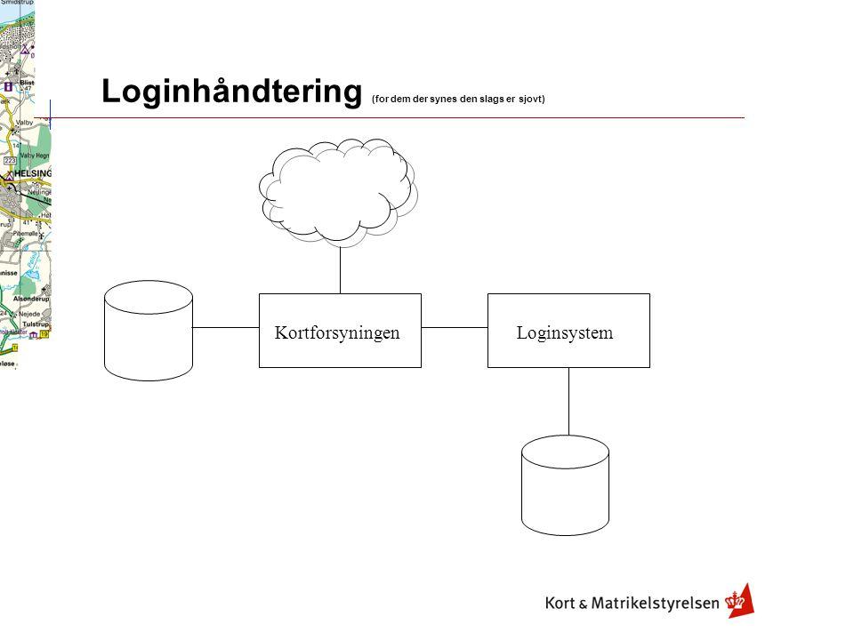 Loginhåndtering (for dem der synes den slags er sjovt) LoginsystemKortforsyningen