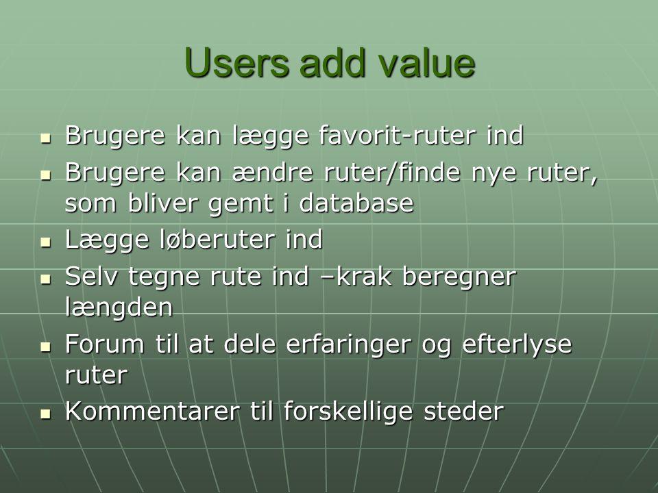 Users add value Brugere kan lægge favorit-ruter ind Brugere kan lægge favorit-ruter ind Brugere kan ændre ruter/finde nye ruter, som bliver gemt i database Brugere kan ændre ruter/finde nye ruter, som bliver gemt i database Lægge løberuter ind Lægge løberuter ind Selv tegne rute ind –krak beregner længden Selv tegne rute ind –krak beregner længden Forum til at dele erfaringer og efterlyse ruter Forum til at dele erfaringer og efterlyse ruter Kommentarer til forskellige steder Kommentarer til forskellige steder