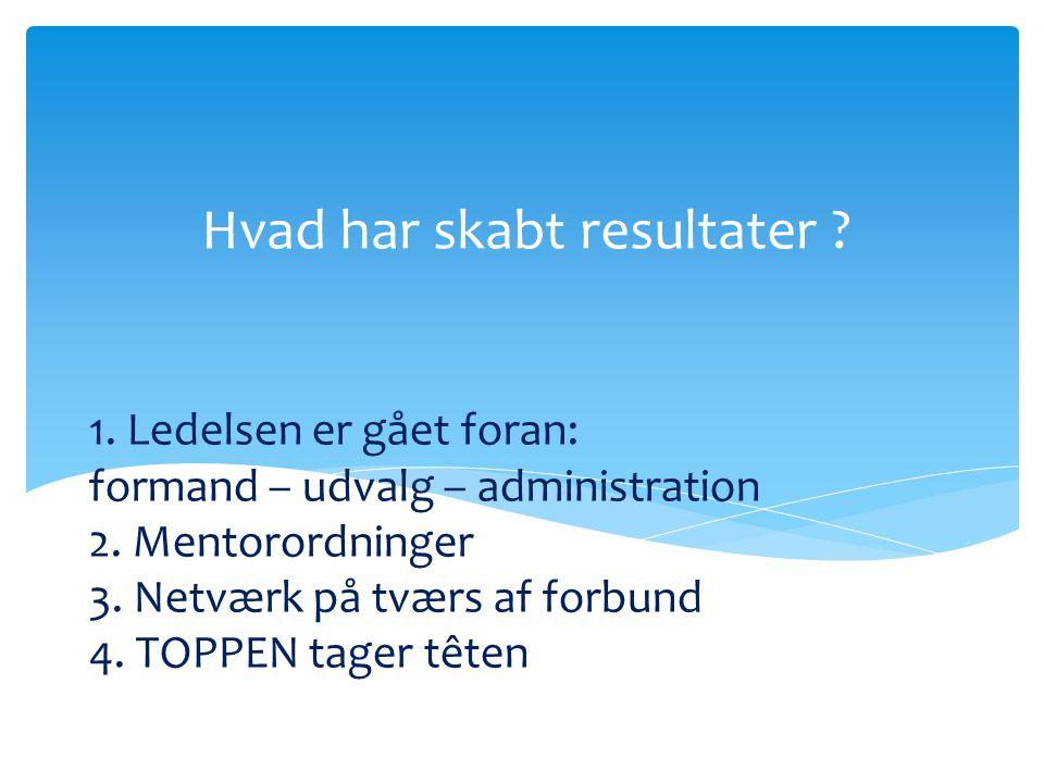 1.Ledelsen er gået foran: formand – udvalg – administration 2.