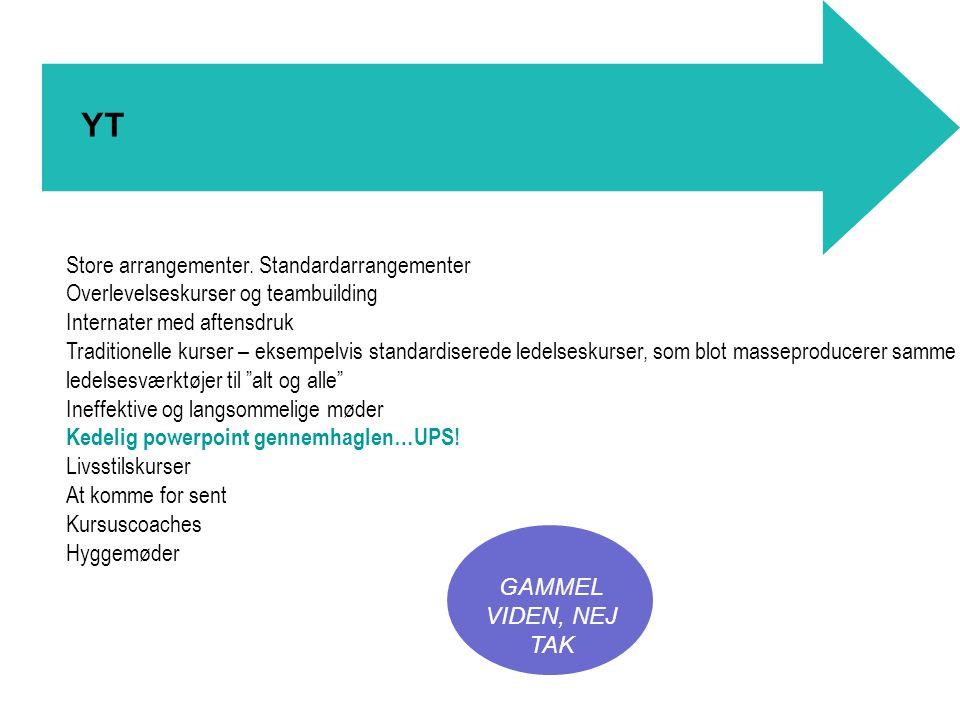 FREMTIDEN Store arrangementer.