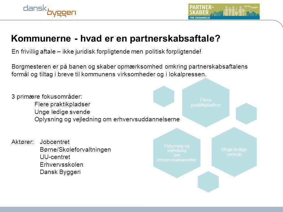 Kommunerne - hvad er en partnerskabsaftale.