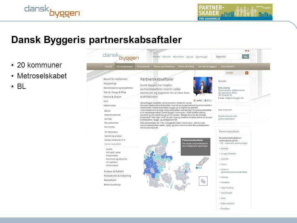 20 kommuner Metroselskabet BL Dansk Byggeris partnerskabsaftaler