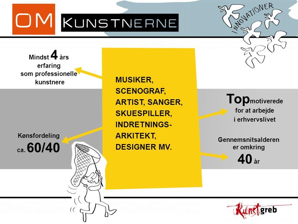 MUSIKER, SCENOGRAF, ARTIST, SANGER, SKUESPILLER, INDRETNINGS- ARKITEKT, DESIGNER MV.