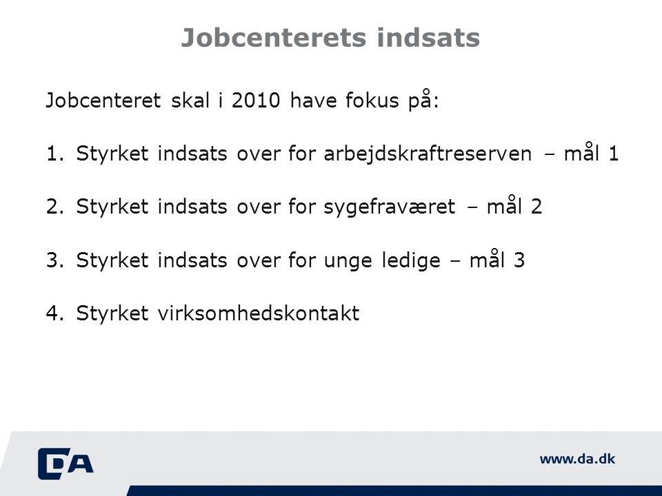 Jobcenterets indsats Jobcenteret skal i 2010 have fokus på: 1.Styrket indsats over for arbejdskraftreserven – mål 1 2.Styrket indsats over for sygefraværet – mål 2 3.Styrket indsats over for unge ledige – mål 3 4.Styrket virksomhedskontakt