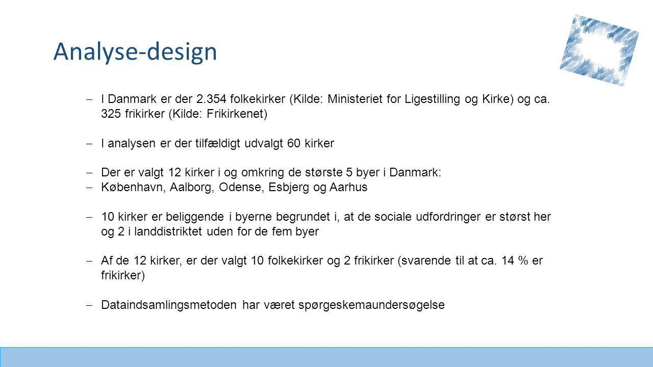  I Danmark er der 2.354 folkekirker (Kilde: Ministeriet for Ligestilling og Kirke) og ca.