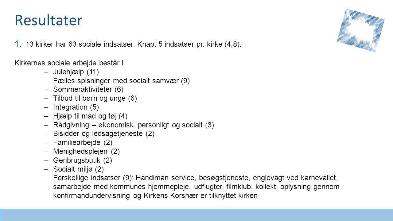 Resultater 1. 13 kirker har 63 sociale indsatser.