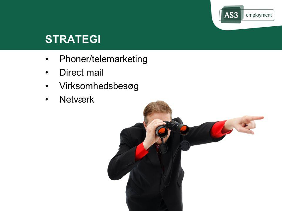 STRATEGI Phoner/telemarketing Direct mail Virksomhedsbesøg Netværk