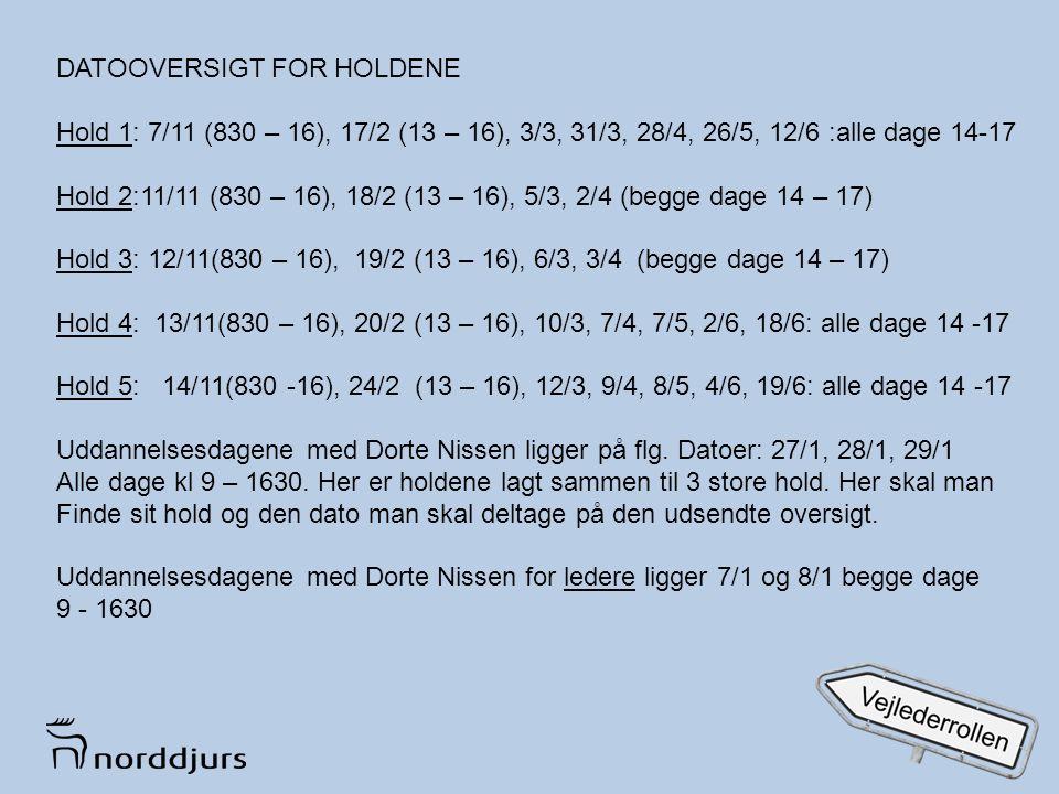 DATOOVERSIGT FOR HOLDENE Hold 1: 7/11 (830 – 16), 17/2 (13 – 16), 3/3, 31/3, 28/4, 26/5, 12/6 :alle dage 14-17 Hold 2:11/11 (830 – 16), 18/2 (13 – 16), 5/3, 2/4 (begge dage 14 – 17) Hold 3: 12/11(830 – 16), 19/2 (13 – 16), 6/3, 3/4 (begge dage 14 – 17) Hold 4: 13/11(830 – 16), 20/2 (13 – 16), 10/3, 7/4, 7/5, 2/6, 18/6: alle dage 14 -17 Hold 5: 14/11(830 -16), 24/2 (13 – 16), 12/3, 9/4, 8/5, 4/6, 19/6: alle dage 14 -17 Uddannelsesdagene med Dorte Nissen ligger på flg.