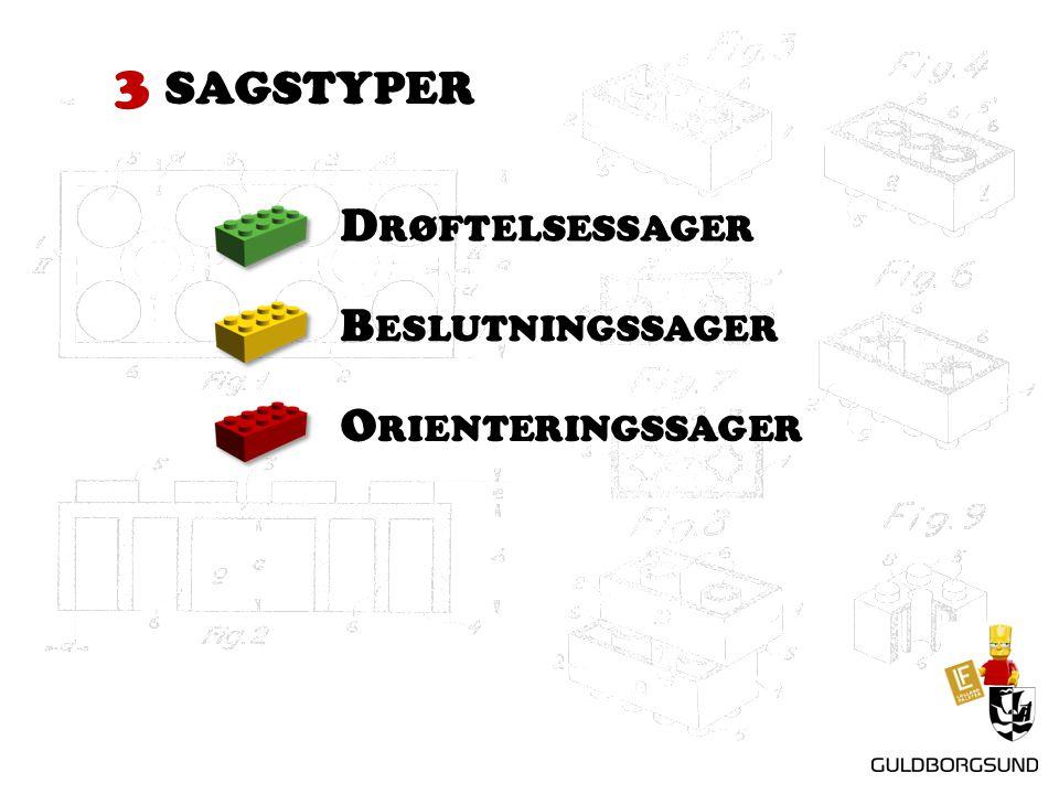 3 SAGSTYPER D RØFTELSESSAGER B ESLUTNINGSSAGER O RIENTERINGSSAGER