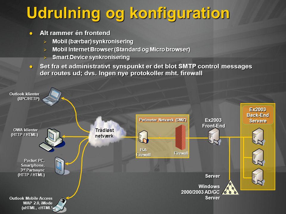 ISAFirewall Firewall Perimeter Netværk (DMZ) Udrulning og konfiguration Windows 2000/2003 AD/GC Server Ex2003Front-End Server Trådløst netværk Ex2003 Back-End Servere OWA klienter (HTTP / HTML) Pocket PC, Smartphone, 3 rd Partssync (HTTP / HTML) Outlook Mobile Access WAP 2.0, iMode (xHTML, cHTML) Outlook klienter (RPC/HTTP) Alt rammer én frontend Alt rammer én frontend  Mobil (bærbar) synkronisering  Mobil Internet Browser (Standard og Micro browser)  Smart Device synkronisering Set fra et administrativt synspunkt er det blot SMTP control messages der routes ud; dvs.