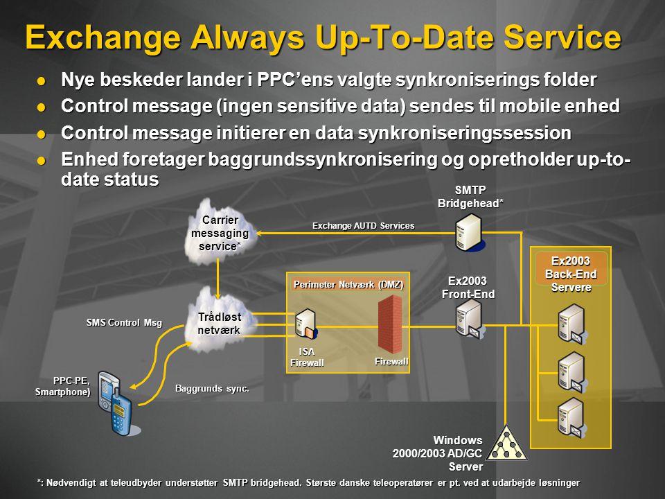 ISAFirewall Firewall Perimeter Netværk (DMZ) Exchange Always Up-To-Date Service Windows 2000/2003 AD/GC Server Ex2003Front-End Trådløstnetværk Ex2003 Back-End Servere Exchange AUTD Services Carrier messaging service* PPC-PE, Smartphone) SMS Control Msg Nye beskeder lander i PPC'ens valgte synkroniserings folder Nye beskeder lander i PPC'ens valgte synkroniserings folder Control message (ingen sensitive data) sendes til mobile enhed Control message (ingen sensitive data) sendes til mobile enhed Control message initierer en data synkroniseringssession Control message initierer en data synkroniseringssession Enhed foretager baggrundssynkronisering og opretholder up-to- date status Enhed foretager baggrundssynkronisering og opretholder up-to- date status SMTP Bridgehead* Baggrunds sync.