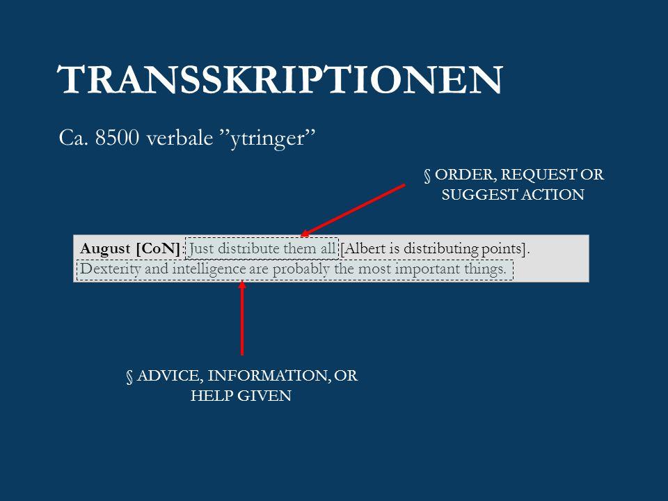TRANSSKRIPTIONEN Ca.
