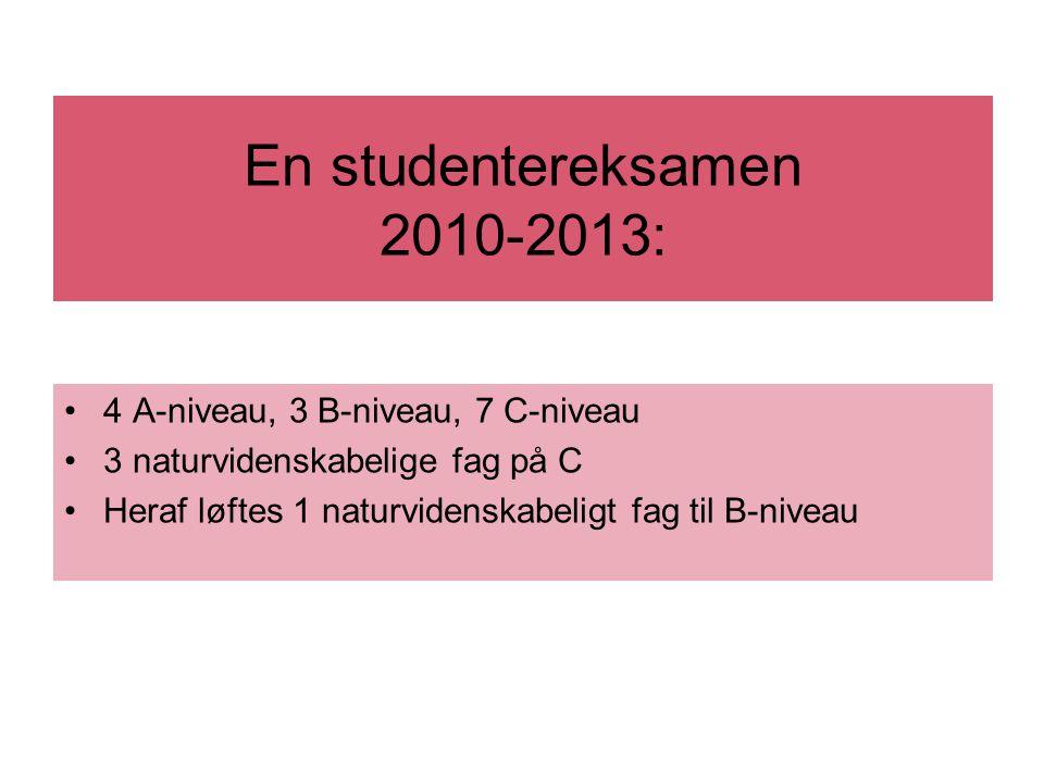 En studentereksamen 2010-2013: 4 A-niveau, 3 B-niveau, 7 C-niveau 3 naturvidenskabelige fag på C Heraf løftes 1 naturvidenskabeligt fag til B-niveau