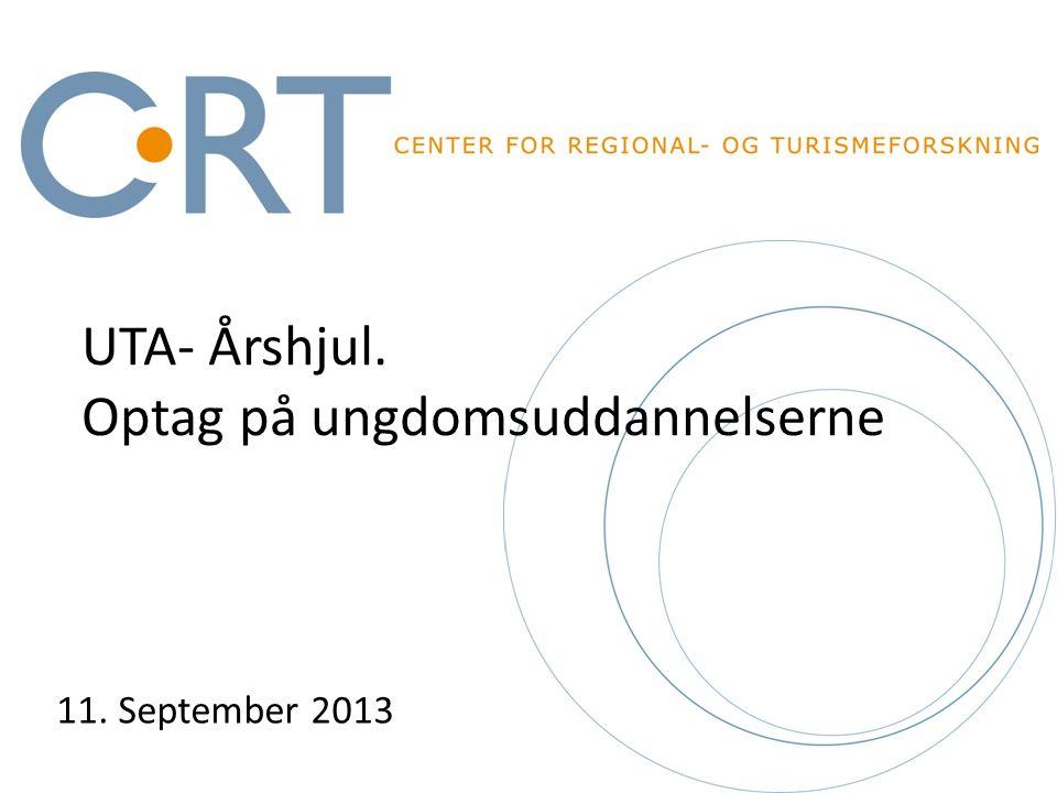 UTA- Årshjul. Optag på ungdomsuddannelserne 11. September 2013